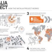 Photo: The Natalia Project